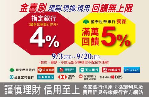 4%銀行金喜刷回饋,國泰世華獨家滿萬5%回饋